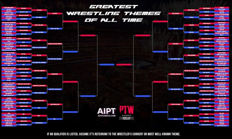 The Greatest Wrestling Themes of All Time: Round 3 results