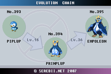 The best Pokémon Sinnoh has to offer