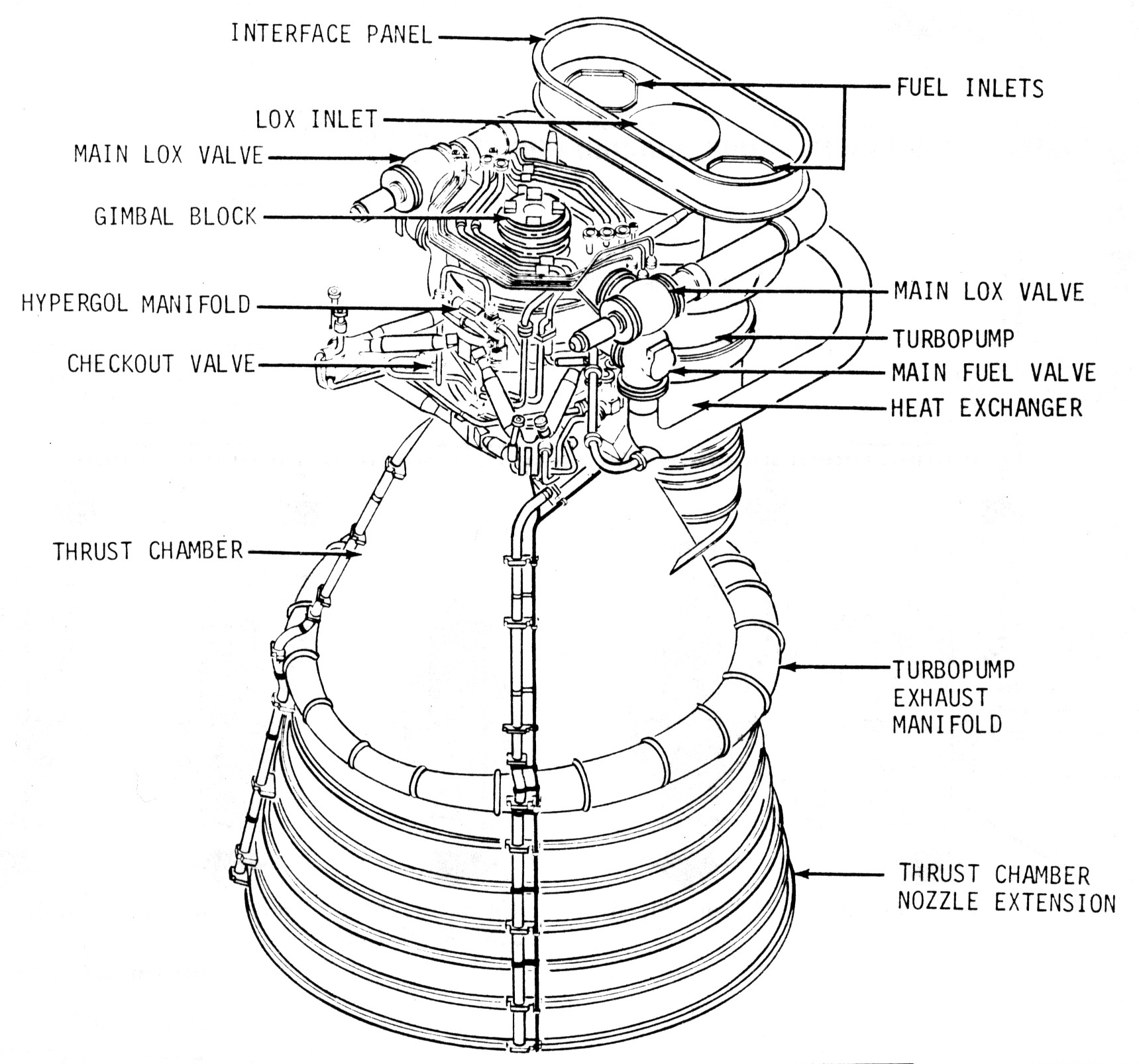 V Engine Diagram