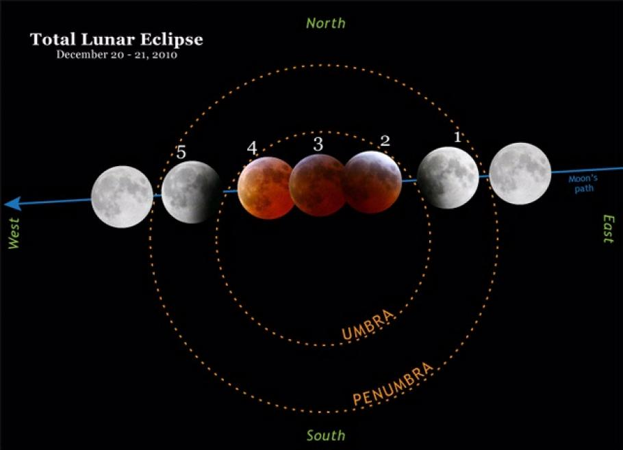 Total Lunar Eclipse | National Air and Space Museum