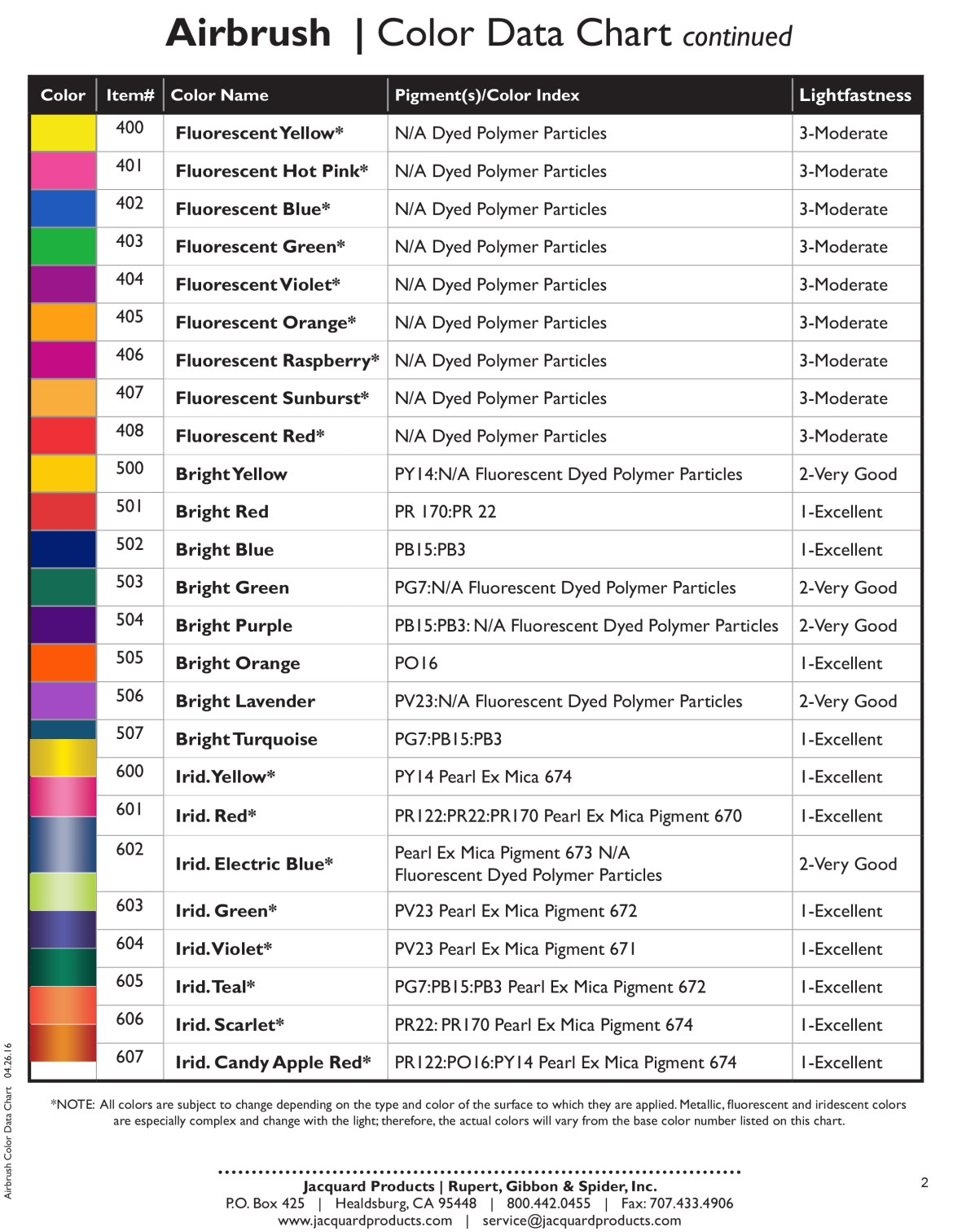 Airbrush-Color-Data-Chart-1-2.jpg