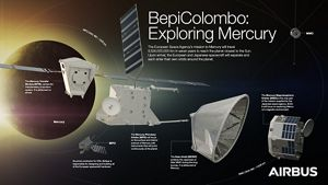 BepiColombo - Space exploration - Airbus
