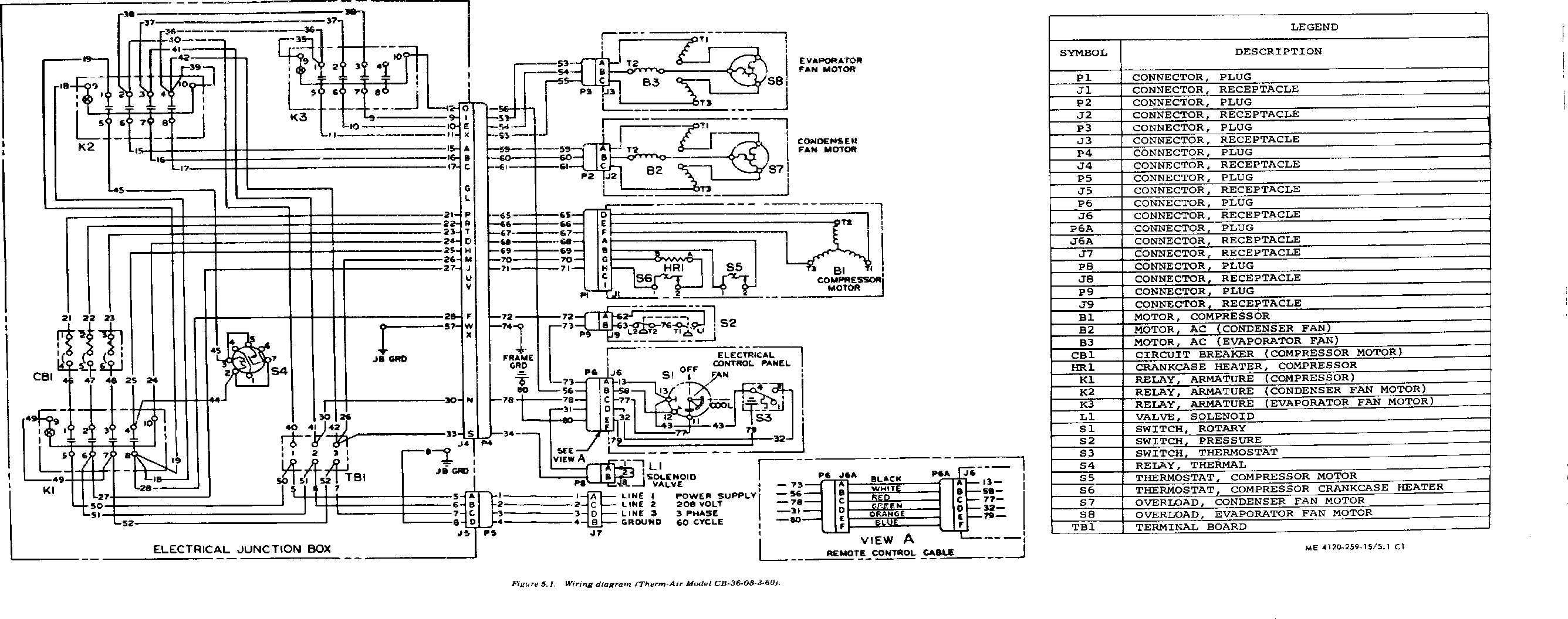 Funky Ac Contactor Wiring Diagram Ornament - Wiring Diagram Ideas ...