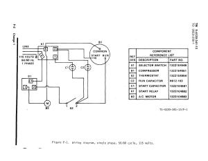 Figure F1 Wiring diagram,Single Phase
