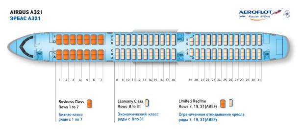Alitalia Airbus A321 Seating Chart
