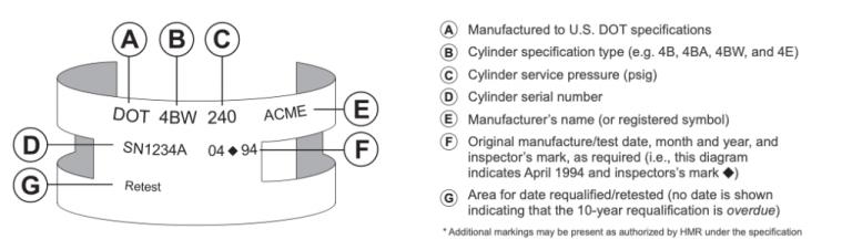 propane tank manufacturing date stamped on tank collar