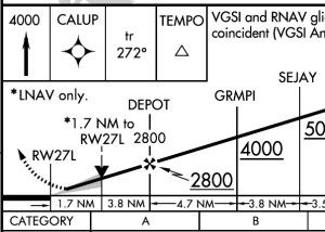 20140611.. KATL, scrap showing FAF and descent profile on RNAV RY27L APCH