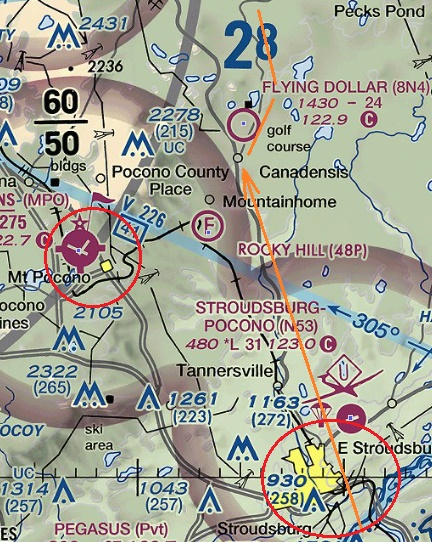 20160327scp.. plausible scud-run route Stroudsburg to Skytop, PA (VFR sectional)