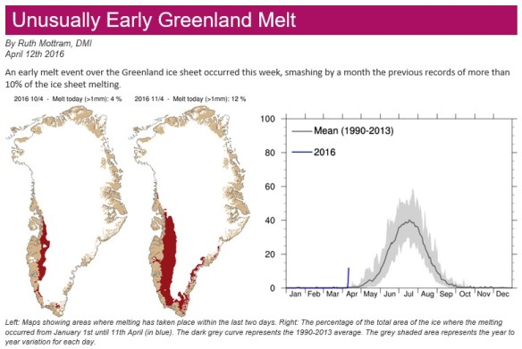 20160412.. Unusually Early Greenland Melt (Danish Meteorological Institute, PolarPortal.dk)