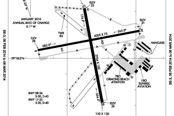 an analysis of dupage airport which uses atc Custom air traffic control essay writing service || air traffic control essay samples, help an example that uses atc is dupage airport(iata:dpa, icao:kdpa, faa lid:dpa this airport is.