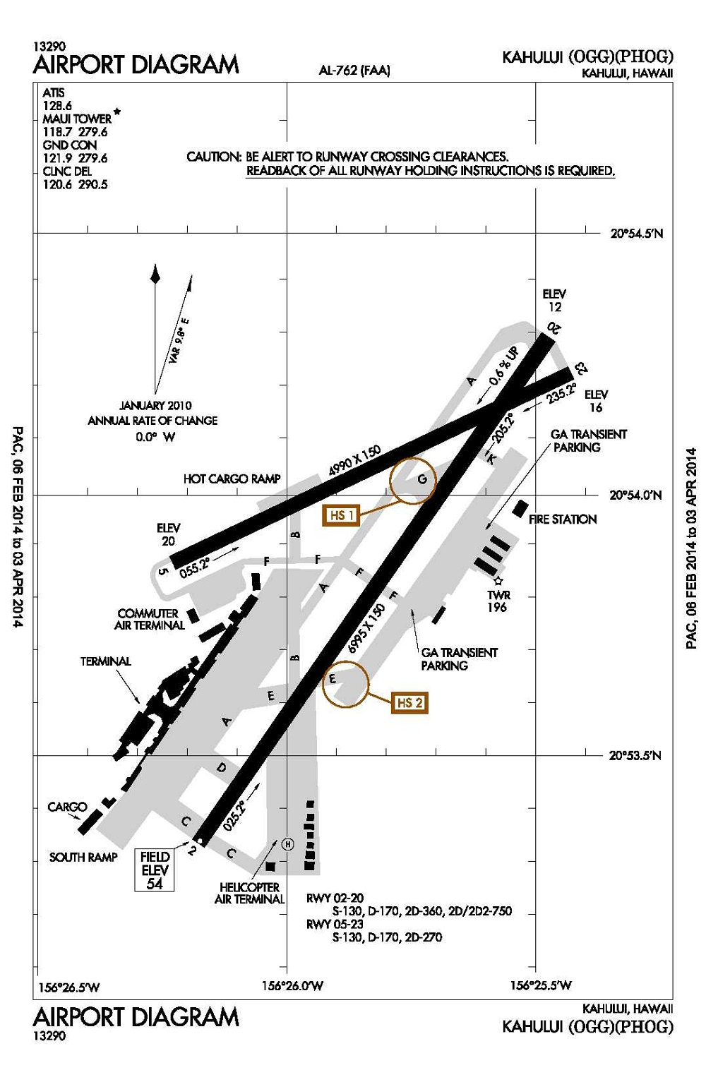 Phog Aviation Impact Reform Click On The Schematic To Open A Larger Version In New Window Or Ave