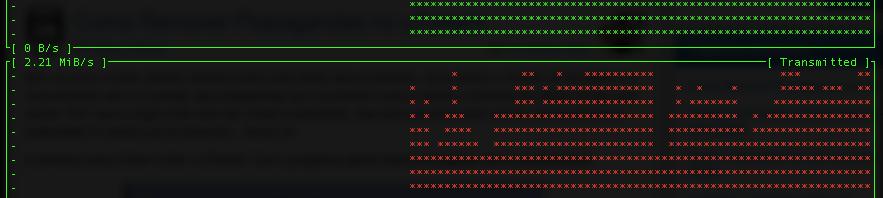 Nbwmon – Monitore a Largura de Banda de Rede em consumo no terminal Linux