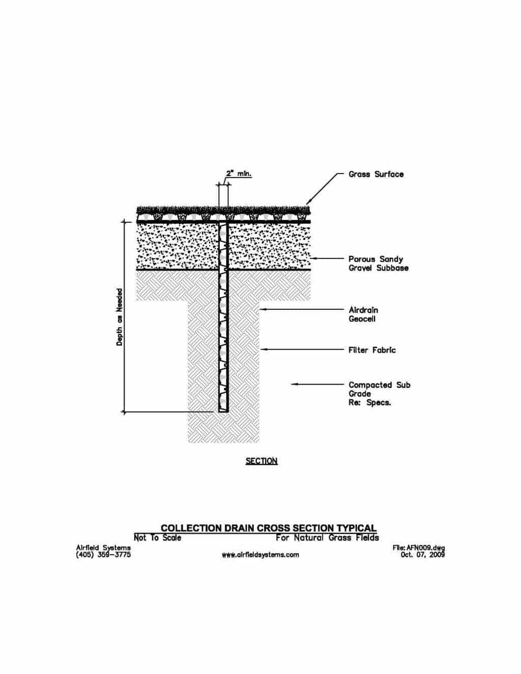 french drain, airdrain, natural turf drainage
