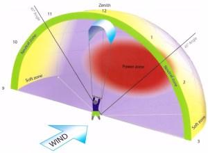 windwindow2