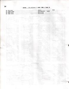 Page 28 1993 helper list