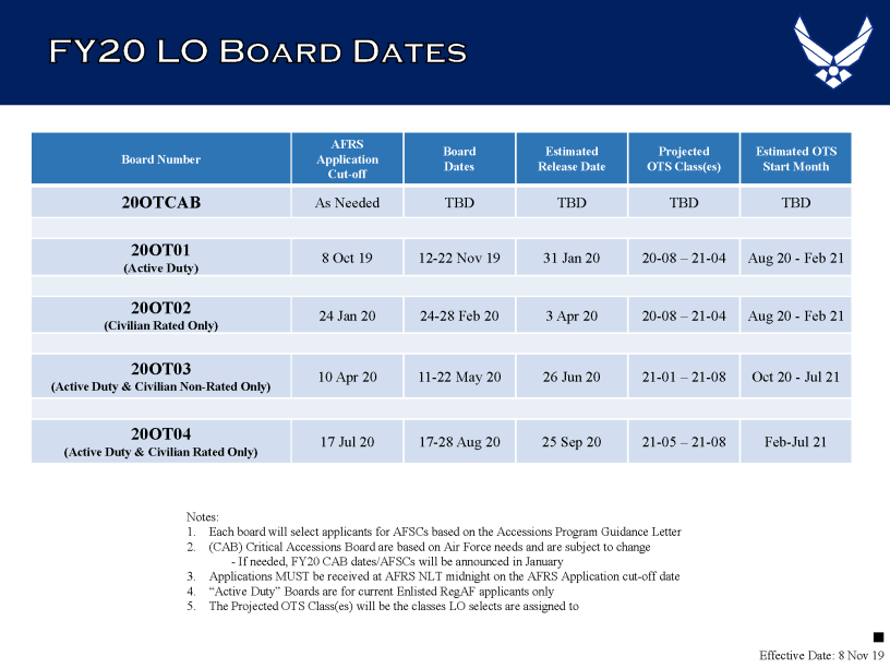 20191216_FY20-LO-Board-Schedule_8-Nov-19_2.png?fit=816%2C612&ssl=1
