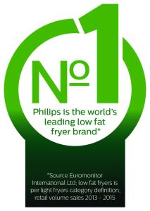 Best Philips Viva Air Fryer