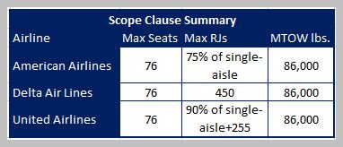 Scope Clause and Covid-19