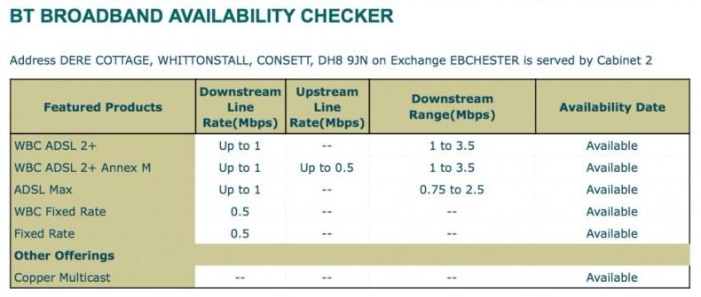 BT Broadband Availability Checker Whittonstall