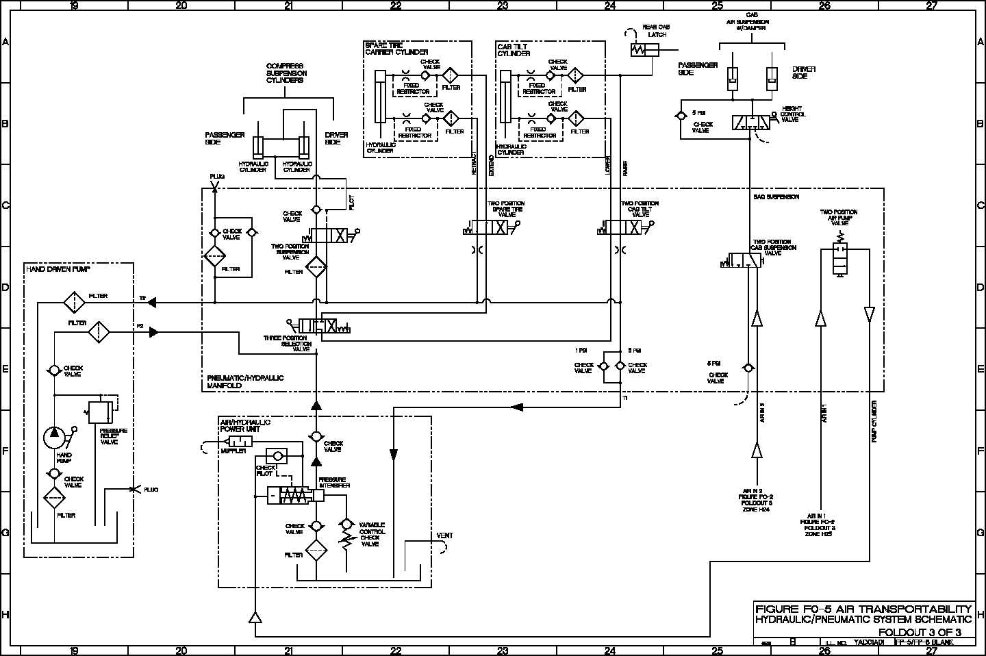 pneumatic circuit air brake schematic