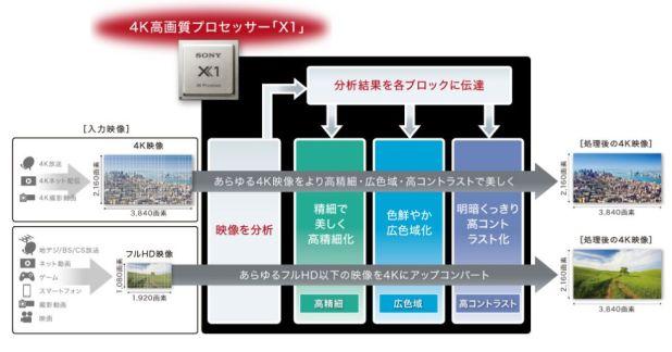 screenshot-www.sony.jp 2016-05-20 10-37-46