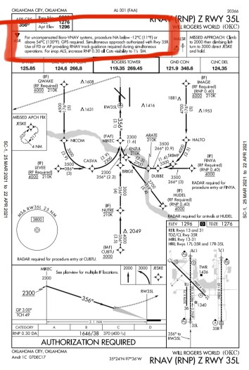 refreshing your knowledge on rnav gps approaches 1 Airplane GEEK Refreshing Your Knowledge on RNAV/GPS Approaches