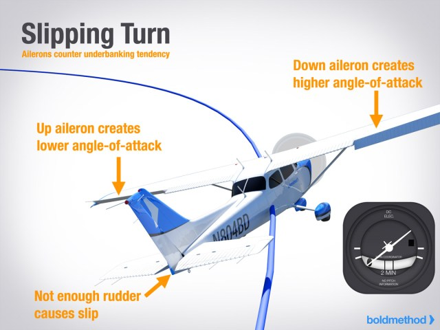 lesson plans from a cfi for steep turns 2 Airplane GEEK Lesson Plans from a CFI for Steep Turns