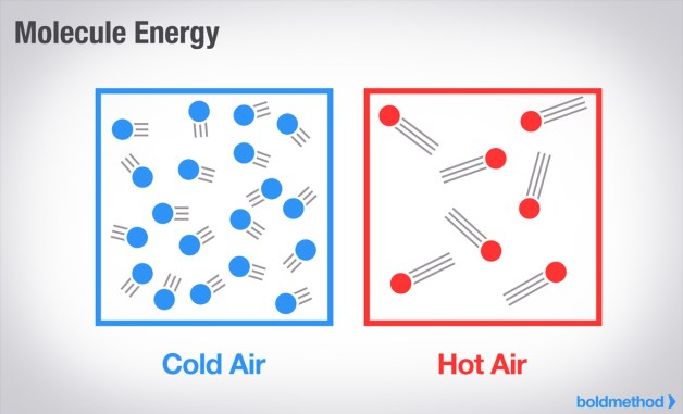 why aircraft engines thrive on colder temperatures Airplane GEEK Why Aircraft Engines Thrive on Colder Temperatures