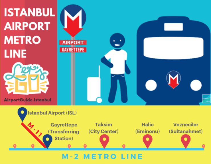 Istanbul Airport ISL to City Center Metro Line