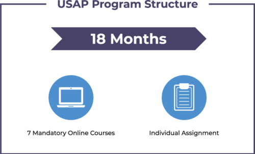 usap-program-structure