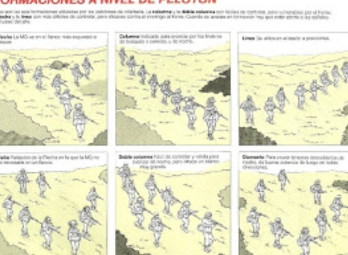 Formaciones de combate: ¿Cual es la mejor? Formaciones de combate