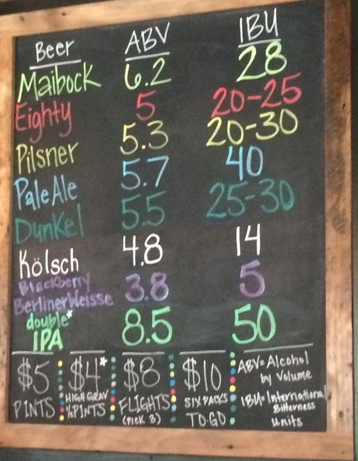 Yee-Haw Brewing beer list