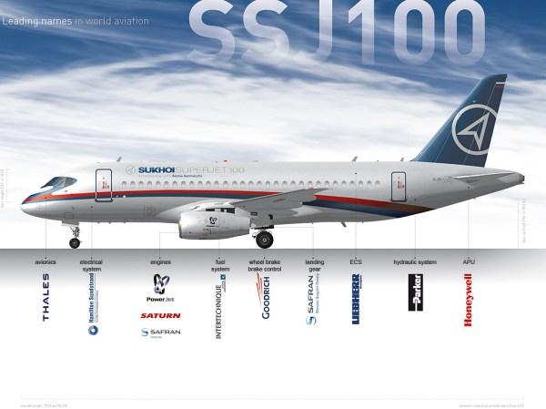 The Single Aisle Cabin War Reaches its Climax • Airways ...