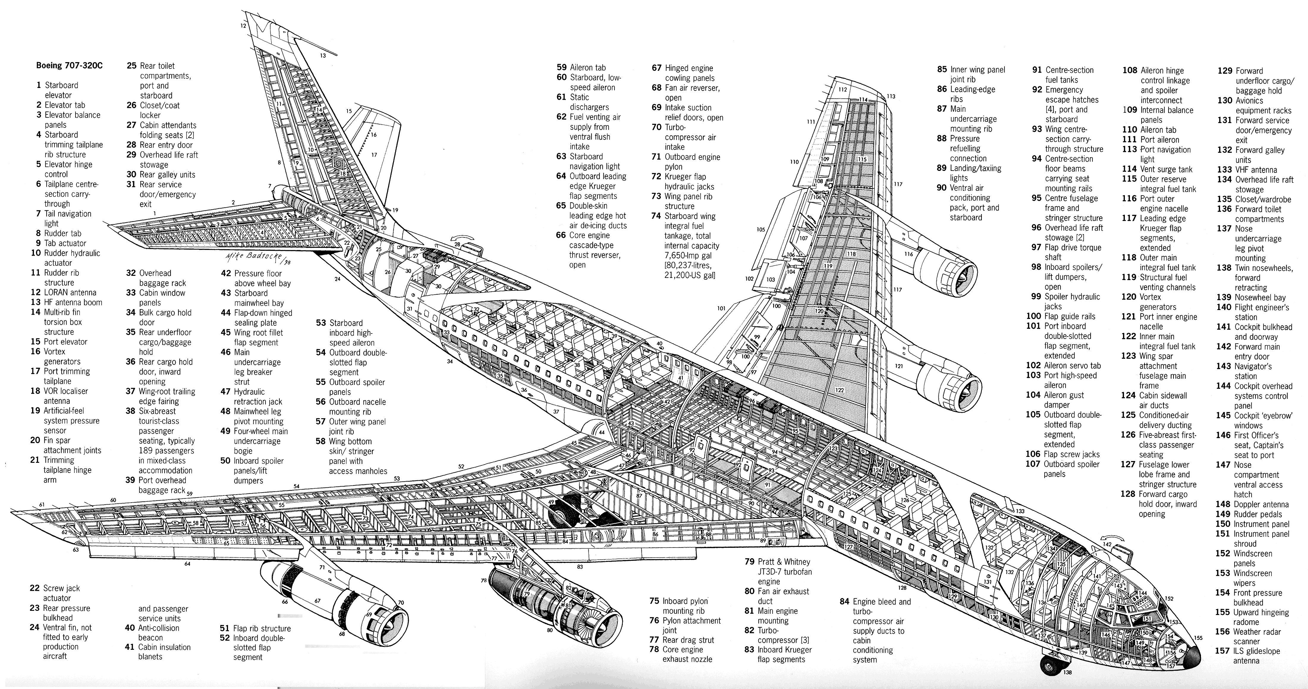 Boeing 707 Ebook Manuals