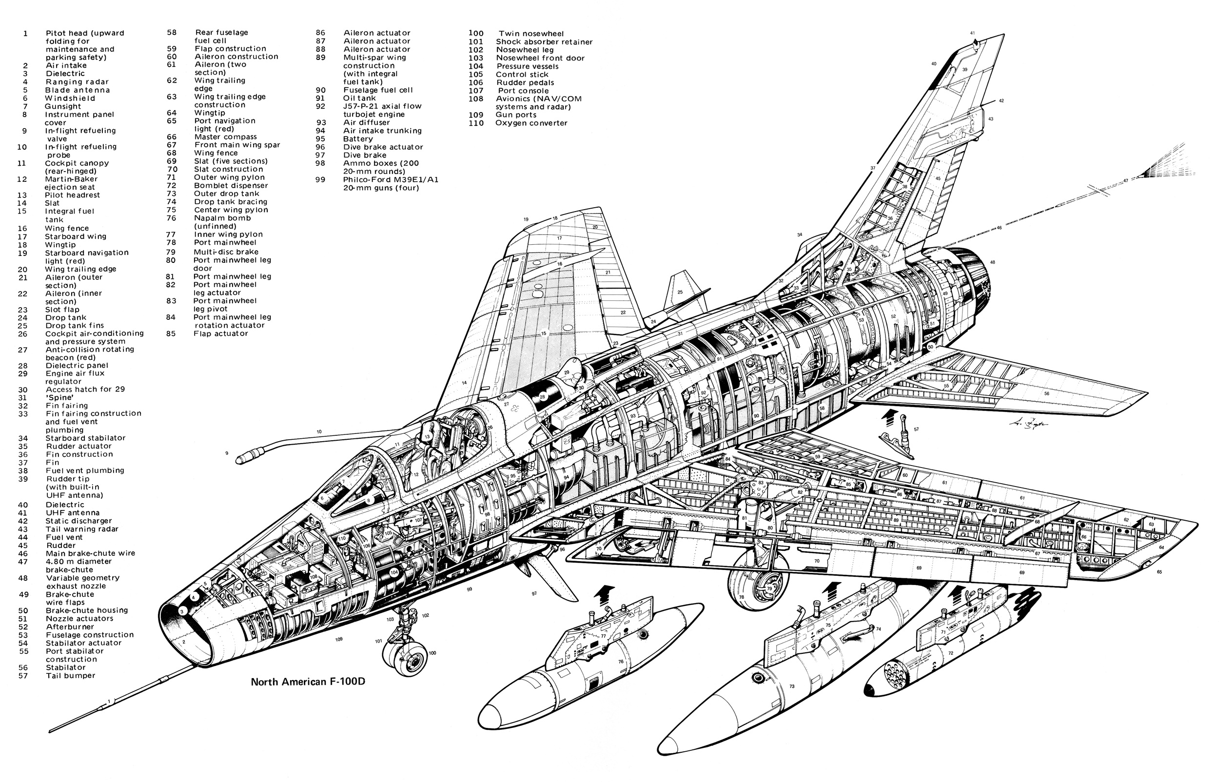 North American F 100 Super Sabre Download