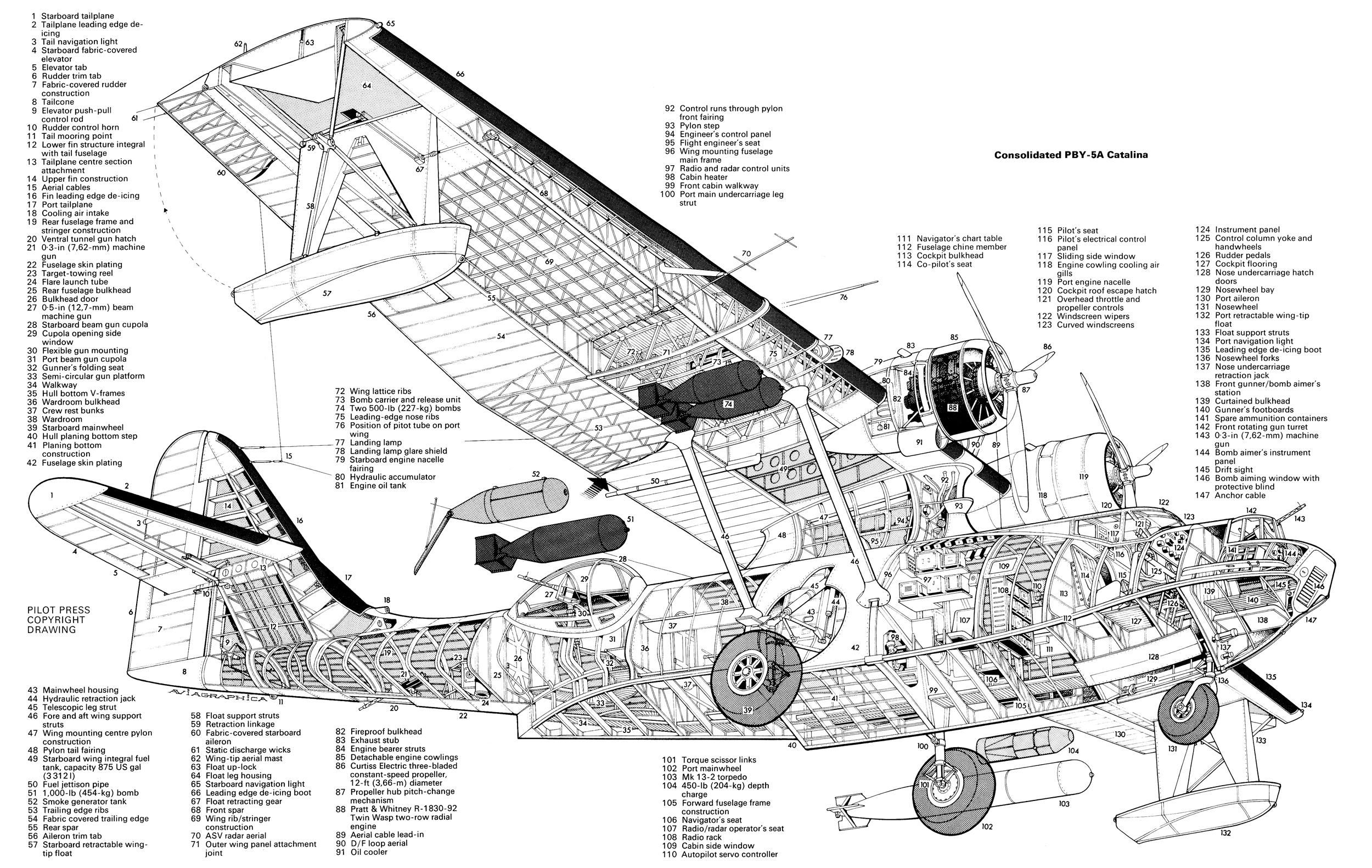 Consolidated Pby Catalina Ebook Amp Aircraft Flight