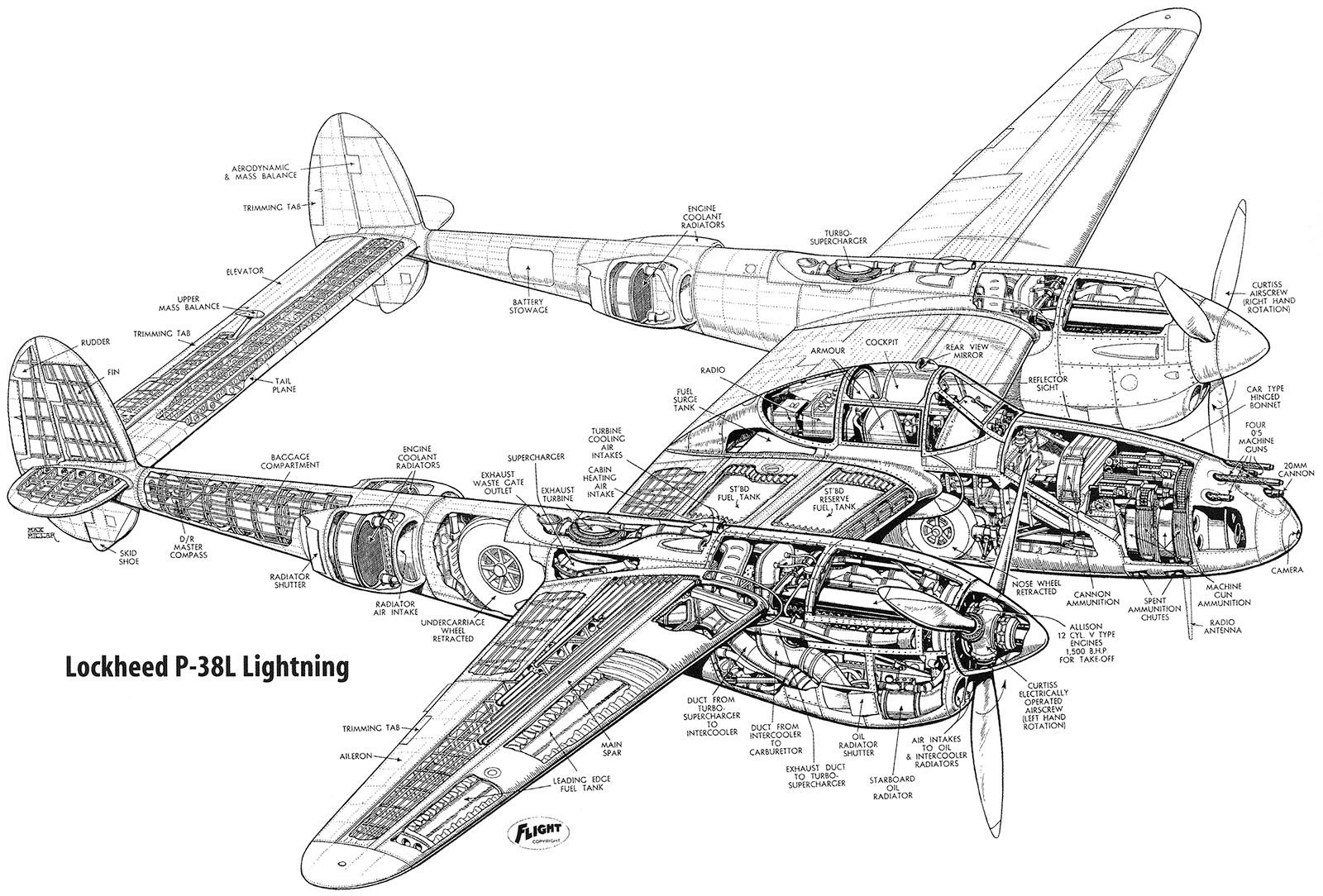 Lockheed P 38 Lightning Ebook Amp Aircraft Flight