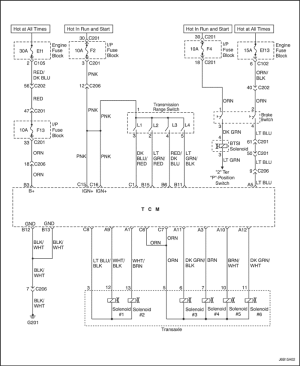 Diagrama de Caja Automatica ZF 4HP16 – Ais3d