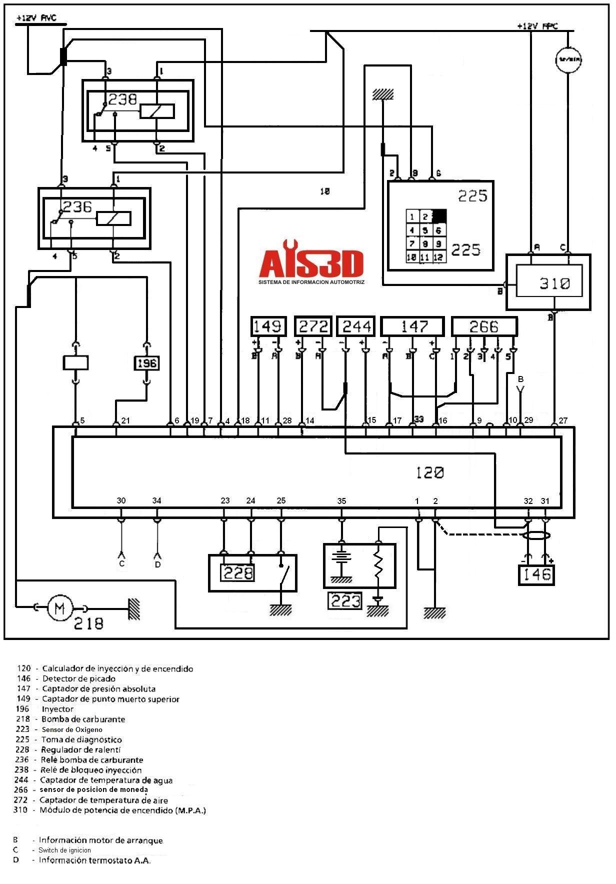 Diagrama De Cableado Motor Ais3d