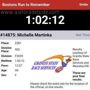 Boston's Run to Remember 2015 #runnermom