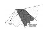 Difusión de superficie convexa de difusor policilíndrico