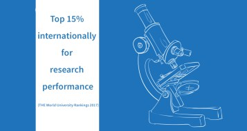 V.2 Top 15 Research Performance