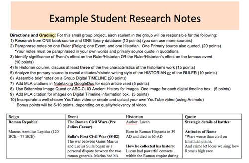 Latin Timeline Note taking