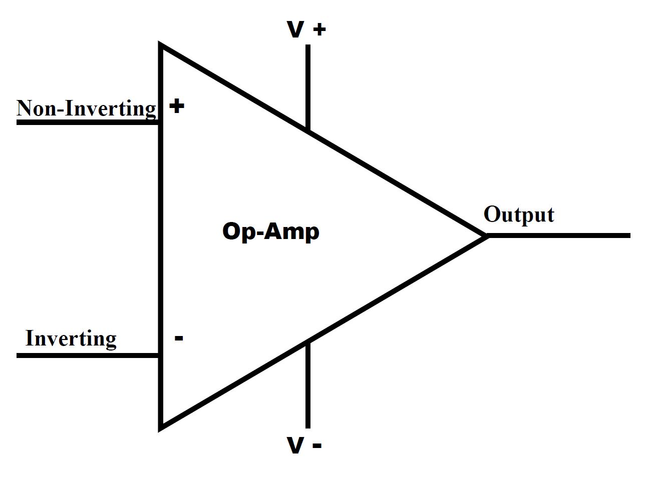 Op Amps