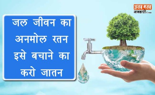 save water images hd
