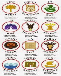 Mengenal 12 Suku Bangsa Yahudi