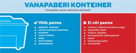 vanapaber