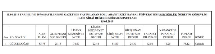 Sonuçlar 3 - Akademik Personel İlanı Nihai Değerlendirme Sonuçları