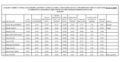 Sonuçlar 4 - Akademik Personel İlanı Nihai Değerlendirme Sonuçları