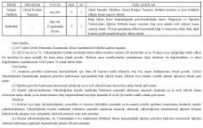 retim Üyesi İlanı Sayfa 5 - Bolu Abant İzzet Baysal Üniversitesi Akademik Personel Alım İlanı
